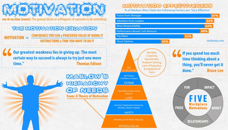 Infografiken erstellen