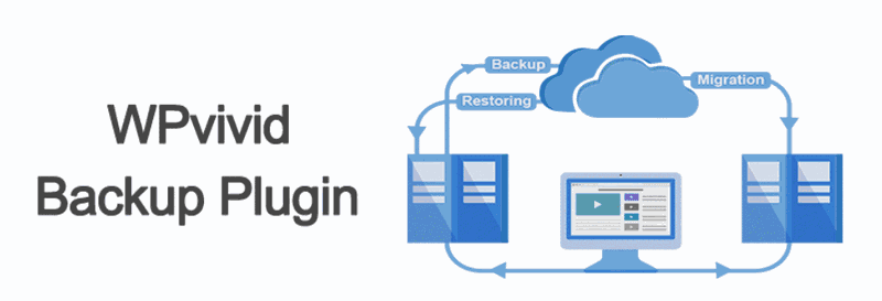 Premium WordPress Backup Plugin