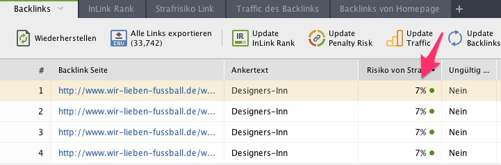 backlinkprofil