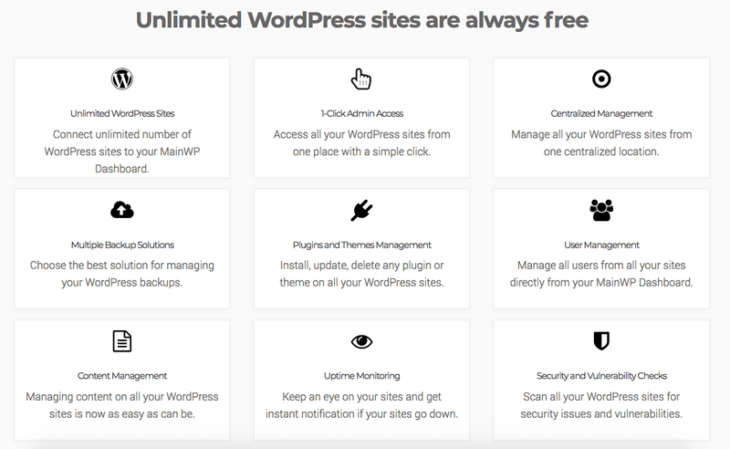 Mehrere WordPress Seiten verwalten